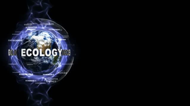 Animation de texte d'écologie et de la terre, boucle - Vidéo
