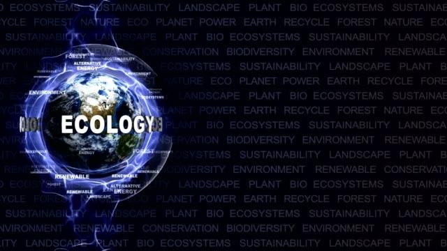 Textanimation Ökologie und Erde mit Schlüsselwörtern, rendern, Hintergrund, Schleife – Video