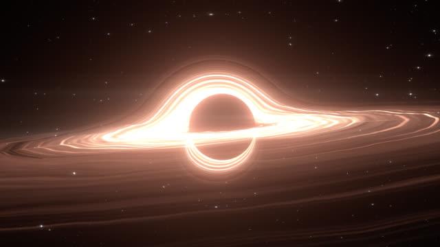 the black hole video