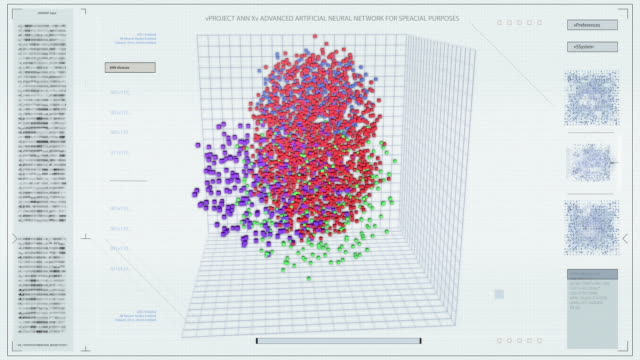 the concept of: dark visualization of neural network working in a cube. various clusters of multi colored information bits. - apprendimento automatico video stock e b–roll