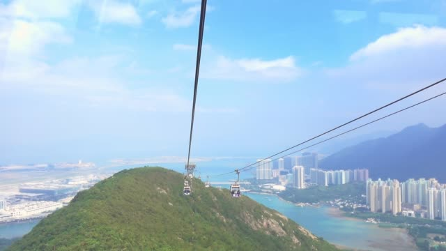 The High viewing of Hong Kong Cable car ride