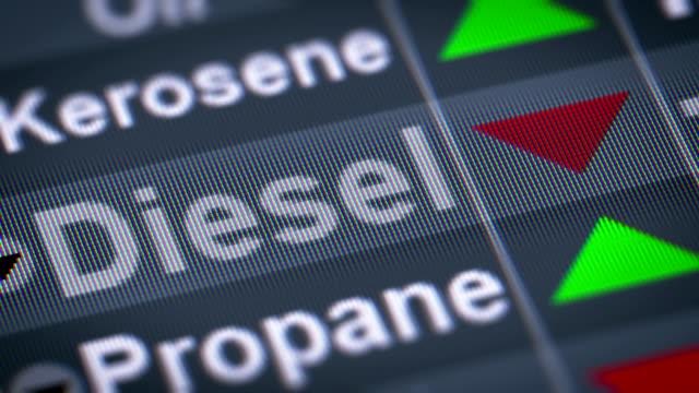 The Index of Diesel. Down. video