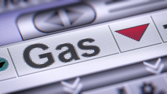The Index of Gas. Down. video
