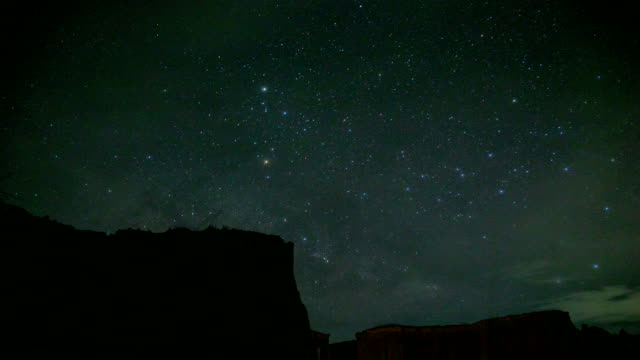The Milky Way. video