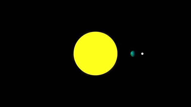 la luna ruota intorno a terra in orbita intorno al sole per un anno intero ciclo - orbitare video stock e b–roll