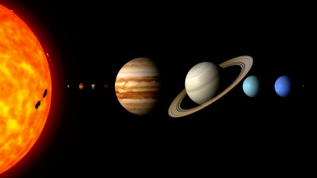 The Planets of the Solar System By Order on a Black Background video