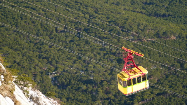 The rise of cable car cabin video