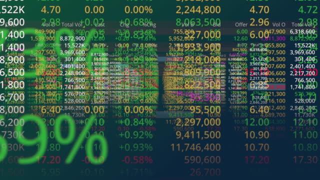 die börse, streaming-handelsbildschirm. - niedrig stock-videos und b-roll-filmmaterial