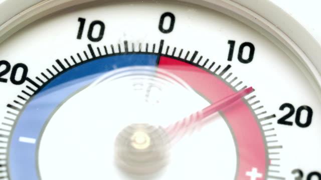 stockvideo's en b-roll-footage met thermometer toont afnemende temperatuur van warm tot bevriezing - thermometer