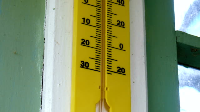 thermometer video