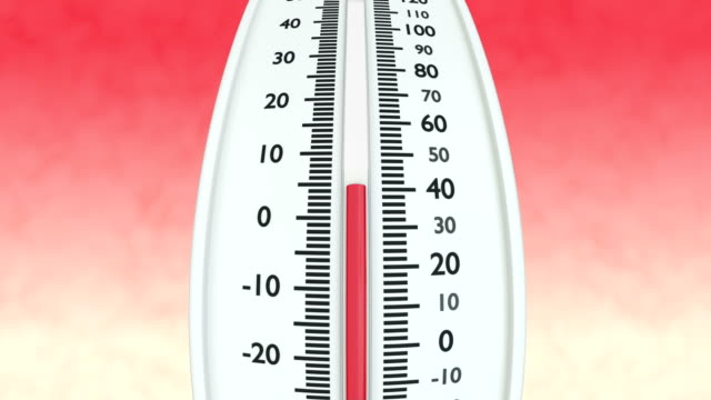 Thermometer with increasing temperature on red background.