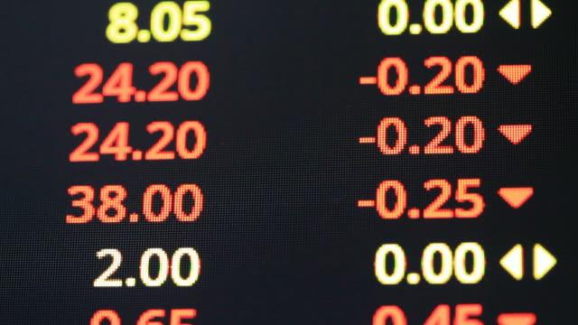 ticker board in exchange stock market - табло котировок стоковые видео и кадры b-roll