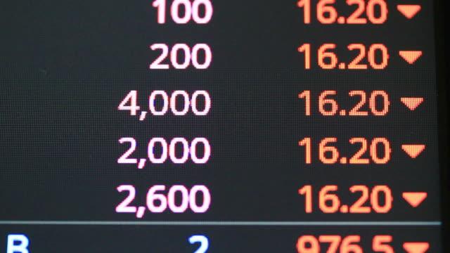 vídeos de stock e filmes b-roll de ticker board in exchange stock market - nyse crash
