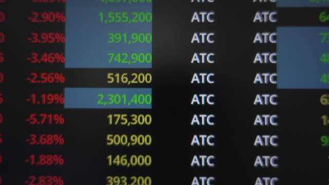 Ticker Of Stock Price Dolly Shot