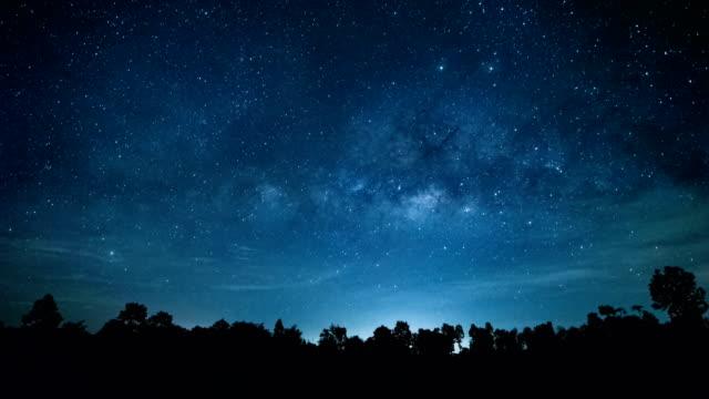4K Time lapse of Beautiful Night Sky Milky Way Stars.