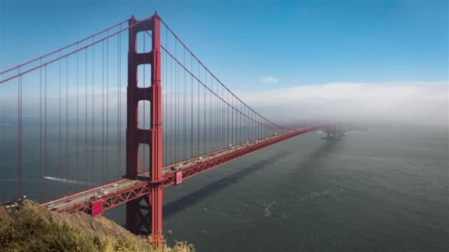 Time Lapse of Golden Gate Bridge with fog, San Francisco, California, USA