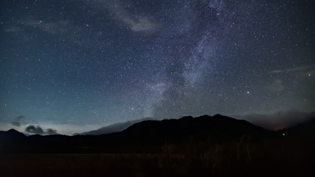 Time Lapse of Milky way and star sky galaxy , Nikko , Japan
