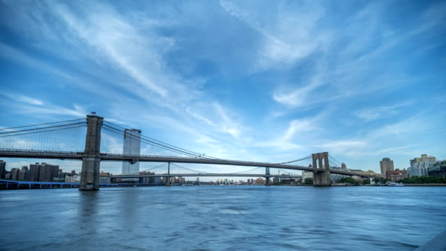 Time Lapse of Sunset Over the New York Brooklyn Bridge