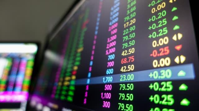 time lapse : stock market data ticker - табло котировок стоковые видео и кадры b-roll