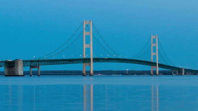 Time lapse Sunset Mackinac Bridge, Michigan, USA