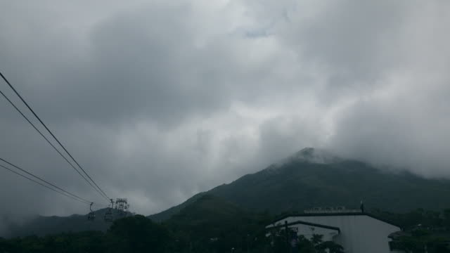 Time lapse,Cable car over mountain in hong kong