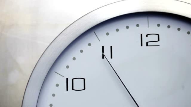 Time seconds hand twelve    TI