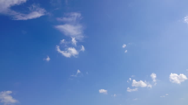 Time-lapse, Moving clouds above clear blue sky video