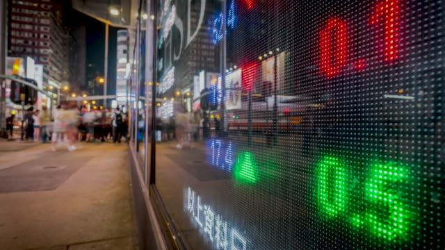 zeitraffer der darstellung von finanzdaten auf dem bildschirm - börse stock-videos und b-roll-filmmaterial