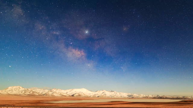 Timelapse Of Milky Way Galaxy Timelapse Of Milky Way Galaxy icecap stock videos & royalty-free footage