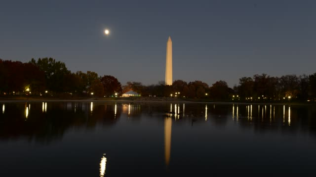 Timelapse of sky and clouds in Washington DC, USA video