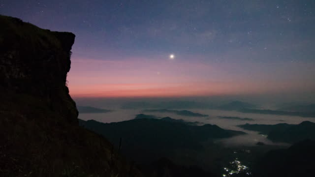 Time-lapse of star milky way night to twilight time at mountain , 4k(UHD) video