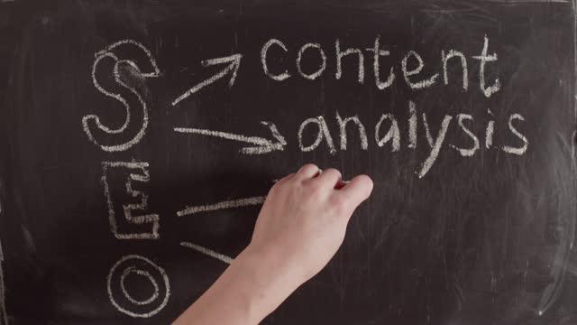Timelapse on a chalkboard. SEO hand written in white chalk on a blackboard. The concept of search engine optimization is written on the chalkboard