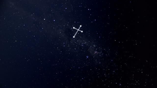 timelapse cielo con las estrellas - vídeo