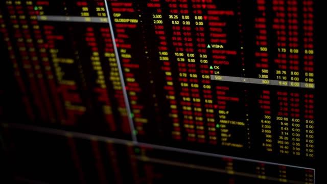 vidéos et rushes de graphique financier de vue supérieure avec les nombres rouges en mouvement dans le marché boursier baissier sur le panneau de ticker d'écran noir - abaisser