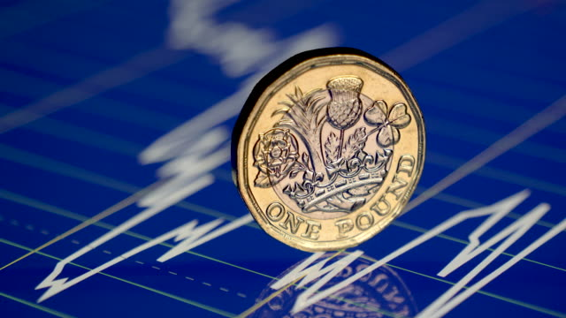Tracking shot of a pound coin on financial graph background