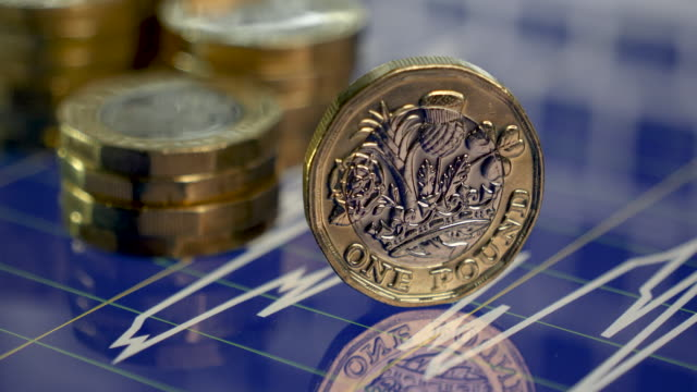 Tracking shot of pound coins on financial graph background