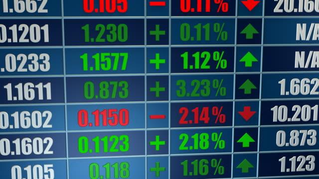 Trading Board, Stock Market, Ticker video