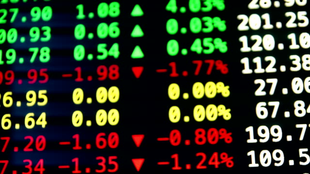 Trading Quotes Ticker Board video