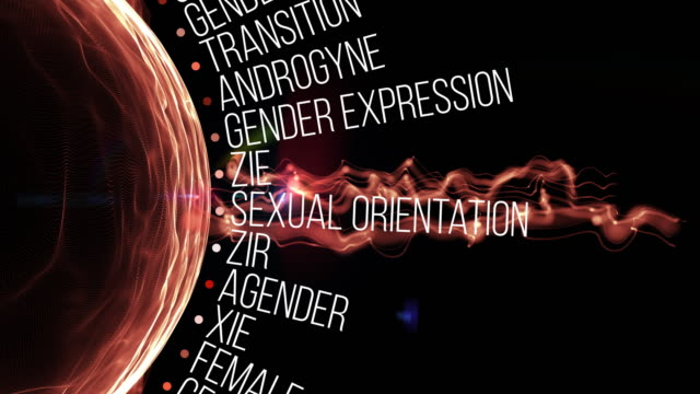 Transgender Terms A loop animation with Transgender Terms transsexual stock videos & royalty-free footage