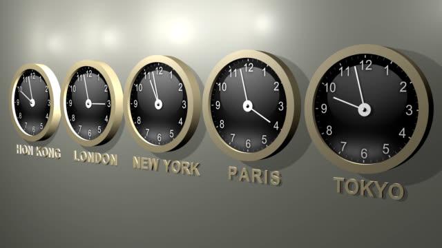 travel clock loop video