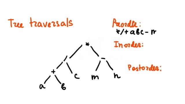 Tree traversals. Discrete mathematics, section trees. video