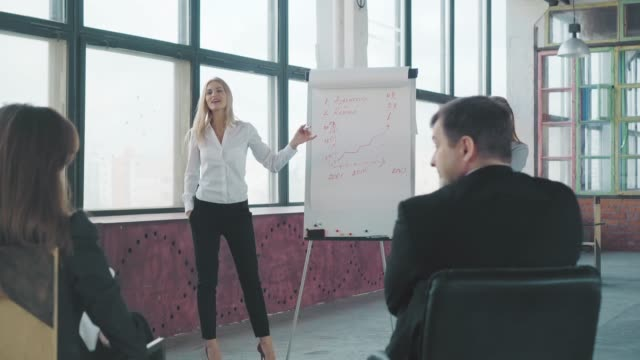 Zwei Kolleginnen diskutieren über Grafiken in der Nähe des Flipcharts, kommunizieren mit dem Publikum und klatschen in die Hände. Kreative Büro-Interieur. Co-Working. Büroleben – Video