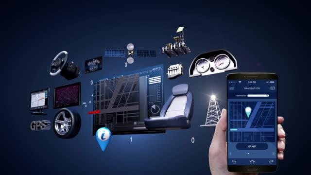 Using mobile application, Car navigation application, management using mobile, smart phone, Car infotainment system, car navigation panel, connect internet, future car technology. video