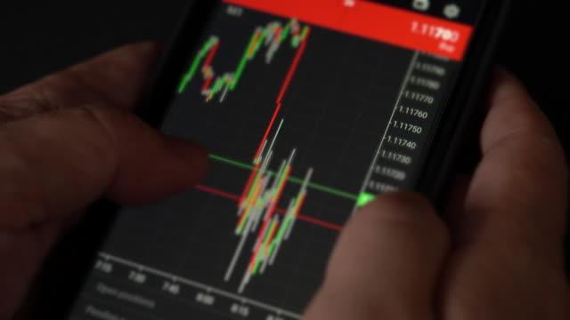 stockvideo's en b-roll-footage met smartphone gebruiken | technische prijsgrafiek - economie