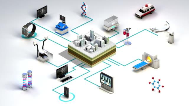 vari dispositivi sanitari, apparecchiature mediche che collegano la città digitale. scanner mri, ct, radiografia. - computer indossabile video stock e b–roll