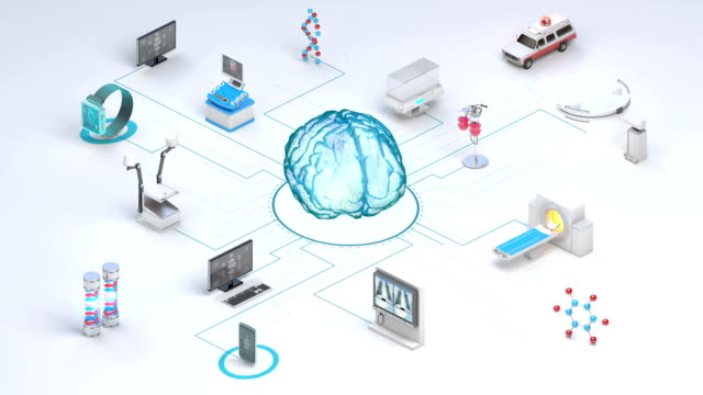 Various Smart health care devices, Medical Equipment connecting digital brain, artificial intelligence. mri scanner, ct, x-ray. 4k.