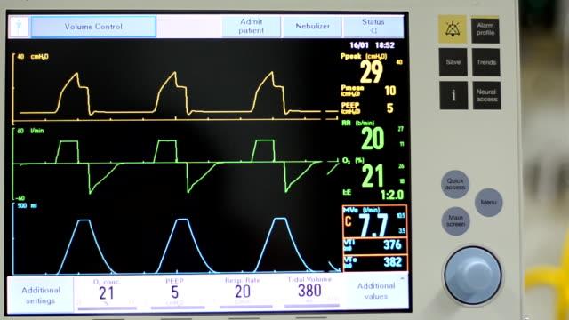 beatmungsgerät - medizinisches untersuchungsgerät stock-videos und b-roll-filmmaterial
