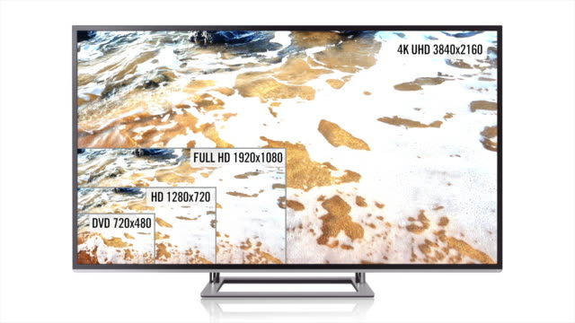 Video Resolution 4k Uhd 2160p Vs Full Hd 1080p Vs Hd 720p Vs