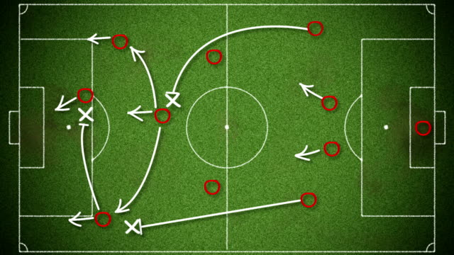 HD video: Soccer Tactics video