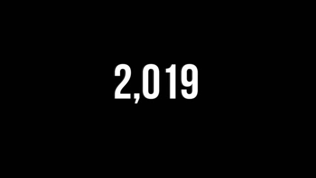 Viral alpha counter counting from Year 1 to 2019